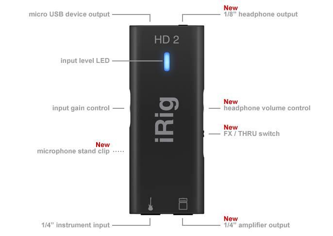 iRig HD2 說明「新添加功能」